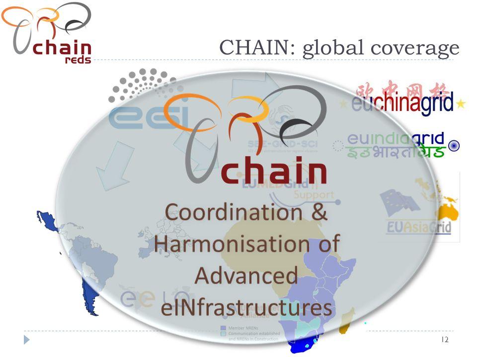 12 CHAIN: global coverage