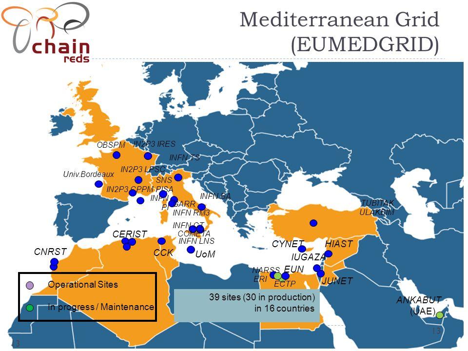 13 Operational Sites UoM CYNET TUBITAK ULAKBIM JUNET HIAST ERI EUN INFN RM3 NARSS 39 sites (30 in production) in 16 countries CERIST INFN LNS (UAE) In progress / Maintenance IUGAZA INFN BA OBSPM ANKABUT CCK INFN TS CNRST INFN PI SNS PISA IN2P3 LPSC IN2P3 IRES Univ.Bordeaux IN2P3 CPPM 13 ECTP GARR INFN CT COMETA Mediterranean Grid (EUMEDGRID) 13