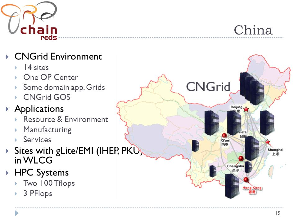 15 China CNGrid Environment 14 sites One OP Center Some domain app.