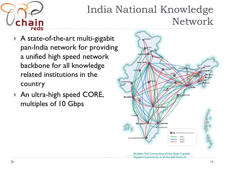 16 India National Knowledge Network A state-of-the-art multi-gigabit pan-India network for providing a unified high speed network backbone for all knowledge related institutions in the country An ultra-high speed CORE, multiples of 10 Gbps