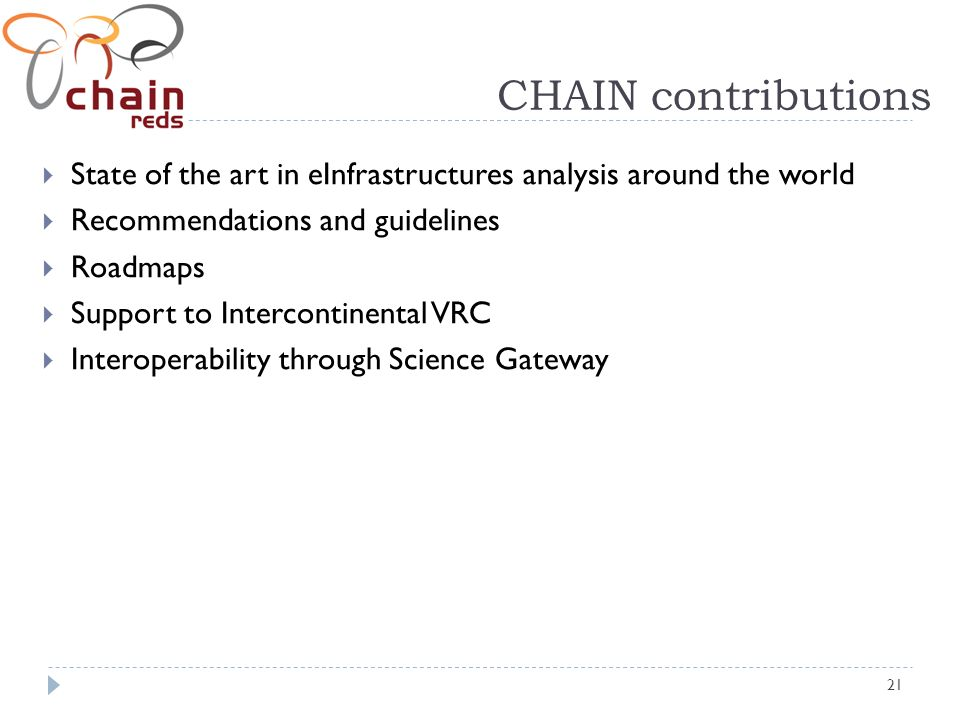 21 CHAIN contributions State of the art in eInfrastructures analysis around the world Recommendations and guidelines Roadmaps Support to Intercontinen
