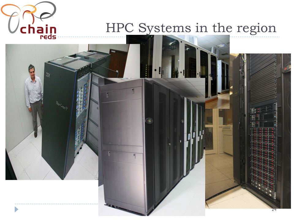 24 HPC Systems in the region