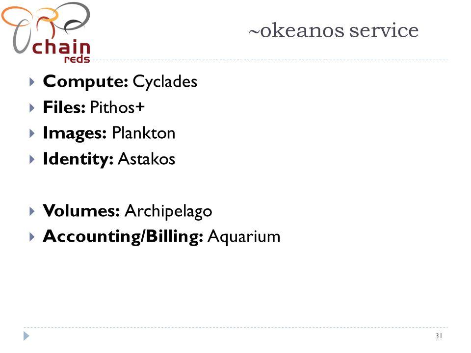 31 Compute: Cyclades Files: Pithos+ Images: Plankton Identity: Astakos Volumes: Archipelago Accounting/Billing: Aquarium okeanos service