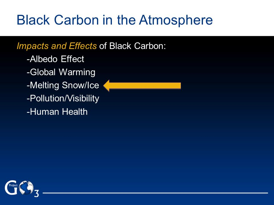 Black Carbon in the Atmosphere Impacts and Effects of Black Carbon: -Albedo Effect -Global Warming -Melting Snow/Ice -Pollution/Visibility -Human Health