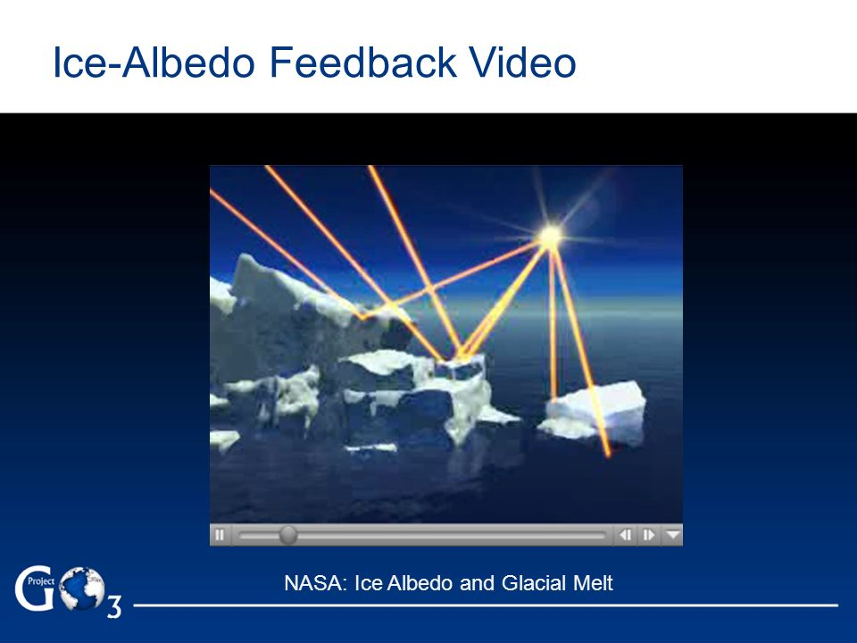 Ice-Albedo Feedback Video NASA: Ice Albedo and Glacial Melt