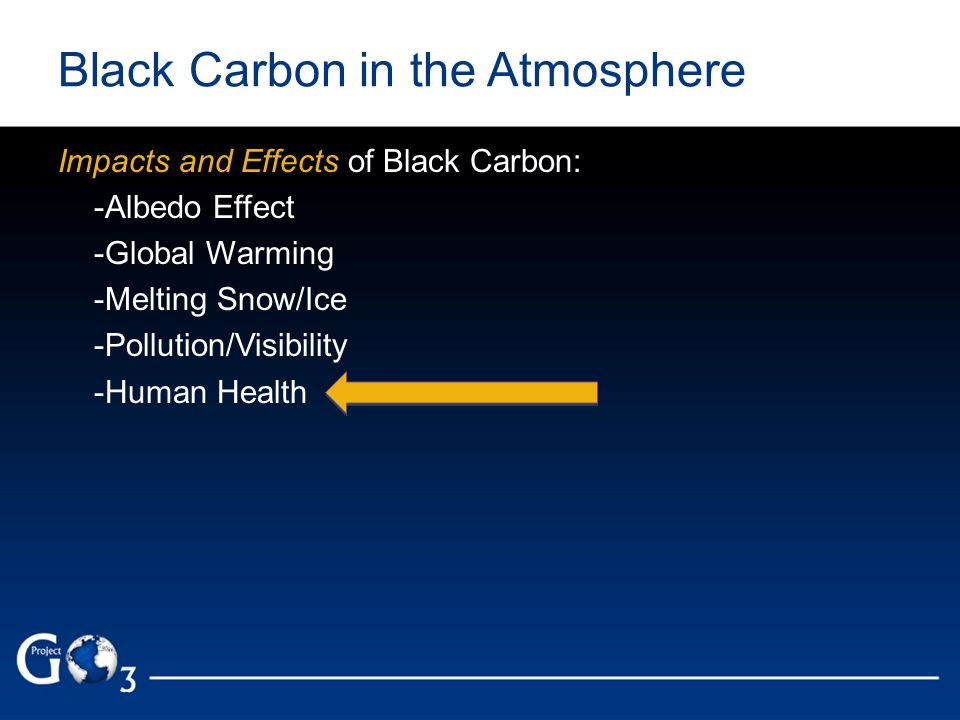 Black Carbon in the Atmosphere Impacts and Effects of Black Carbon: -Albedo Effect -Global Warming -Melting Snow/Ice -Pollution/Visibility -Human Heal