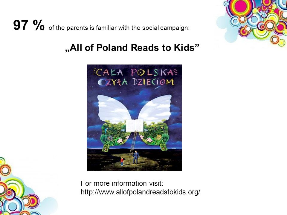 For more information visit:   All of Poland Reads to Kids 97 % of the parents is familiar with the social campaign: