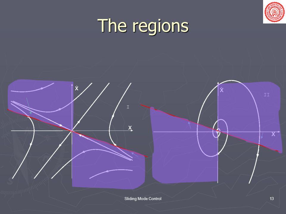 Sliding Mode Control13 The regions