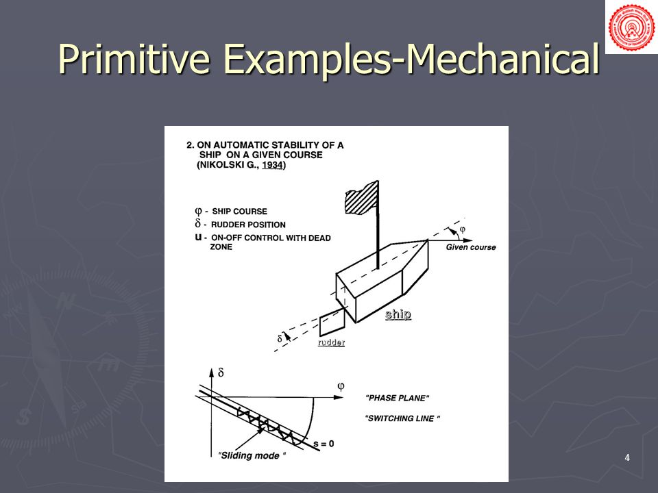 Sliding Mode Control4 Primitive Examples-Mechanical