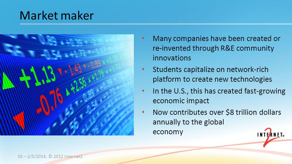 Many companies have been created or re-invented through R&E community innovations Students capitalize on network-rich platform to create new technologies In the U.S., this has created fast-growing economic impact Now contributes over $8 trillion dollars annually to the global economy 10 – 2/5/2014, © 2012 Internet2 Market maker