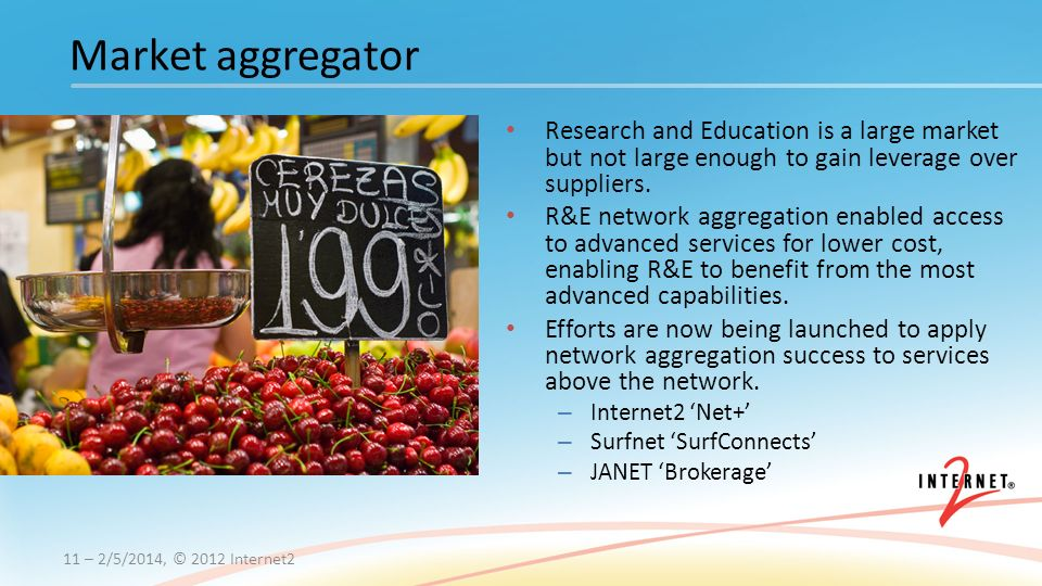 Research and Education is a large market but not large enough to gain leverage over suppliers.