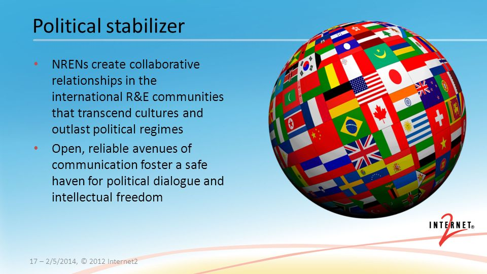 NRENs create collaborative relationships in the international R&E communities that transcend cultures and outlast political regimes Open, reliable avenues of communication foster a safe haven for political dialogue and intellectual freedom 17 – 2/5/2014, © 2012 Internet2 Political stabilizer
