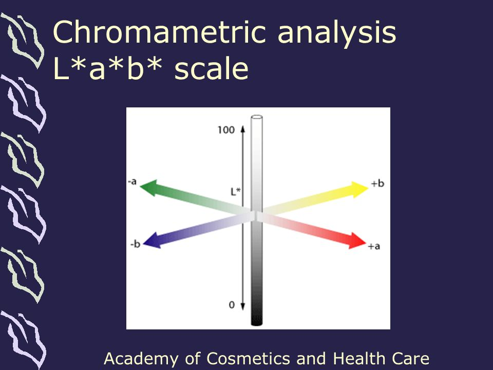 Academy of Cosmetics and Health Care Chromametric analysis L*a*b* scale