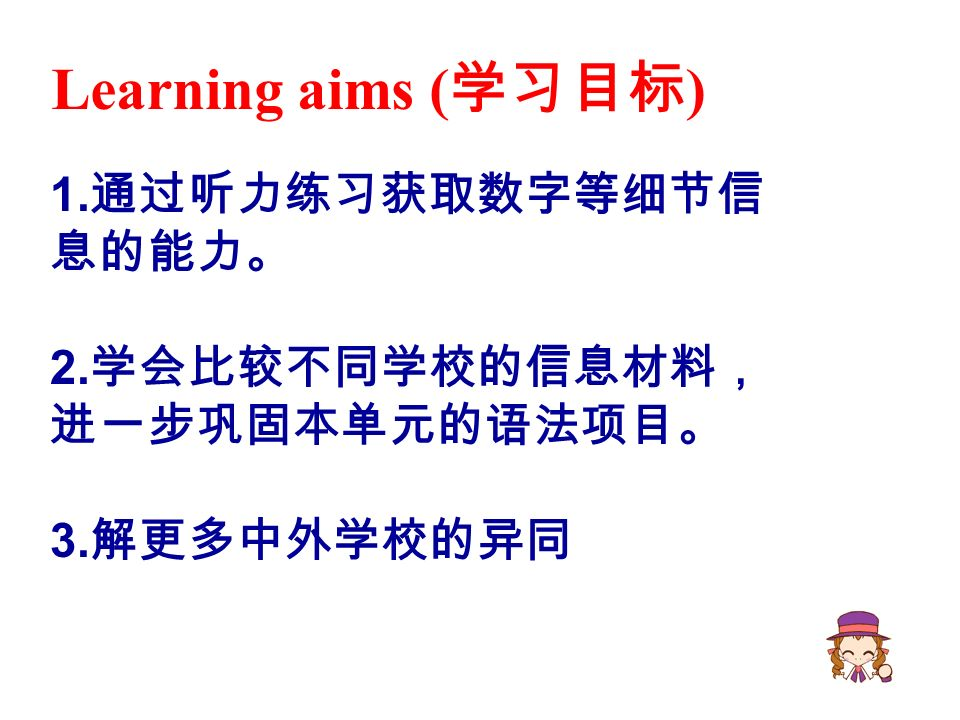 Learning aims ( ) 1. 2. 3.