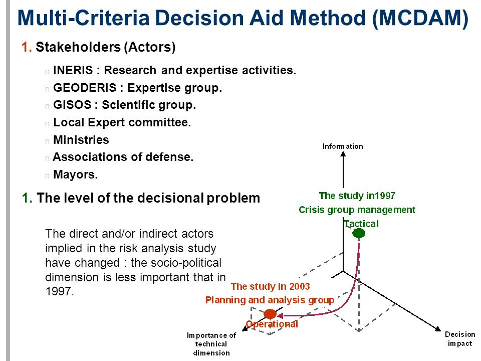 Multi-Criteria Decision Aid Method (MCDAM) n INERIS : Research and expertise activities.
