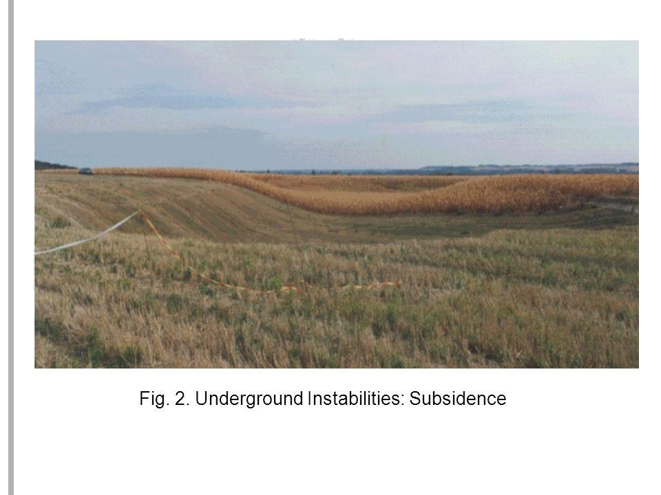 Fig. 2. Underground Instabilities: Subsidence