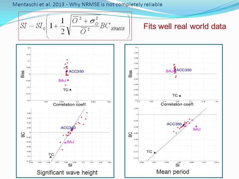 The simulation with the minimum value of NRMSE underestimates the average value Mentaschi et al.