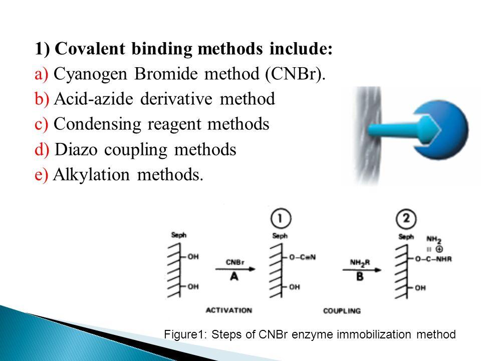1) Covalent binding methods include: a) Cyanogen Bromide method (CNBr). b) Acid-azide derivative method c) Condensing reagent methods d) Diazo couplin