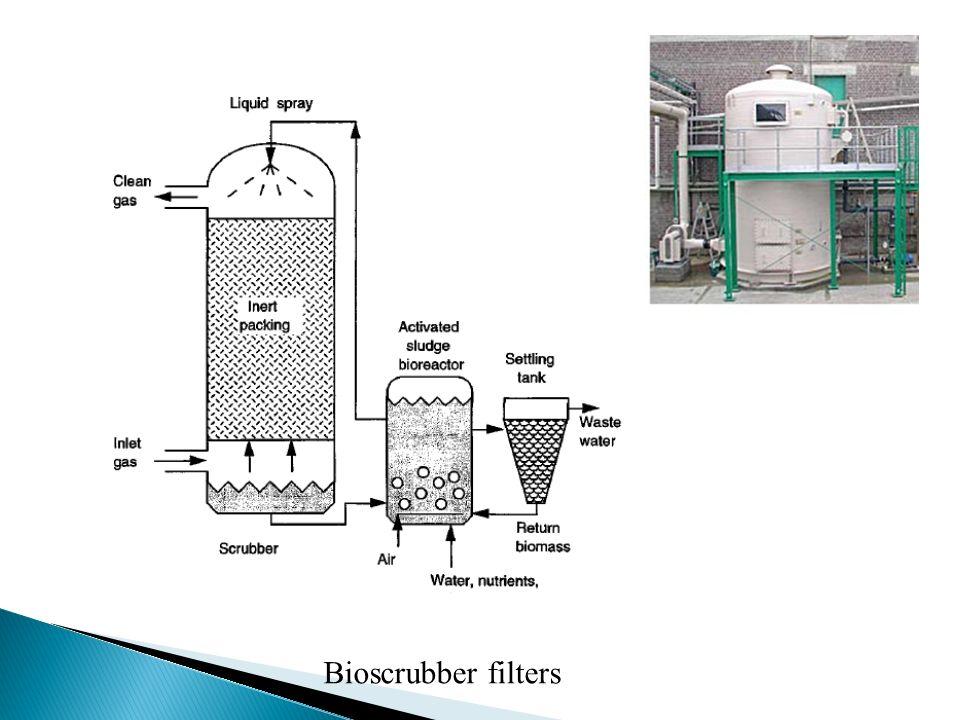 Bioscrubber filters