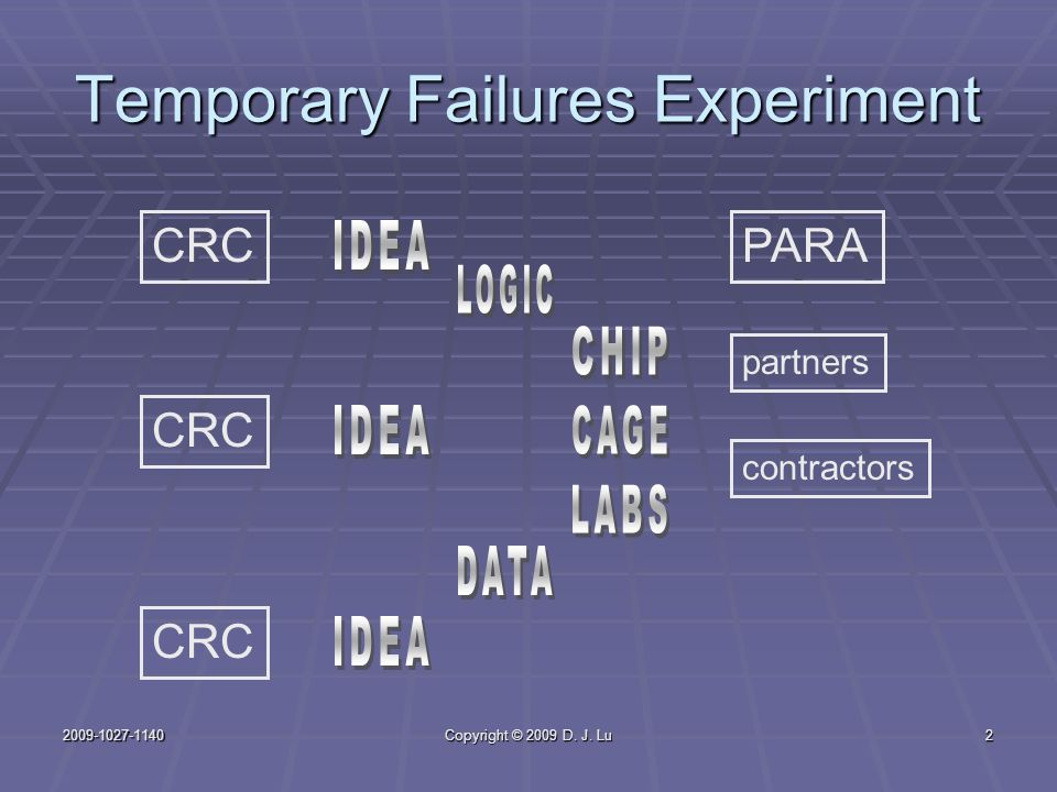 2009-1027-1140Copyright © 2009 D. J. Lu2 Temporary Failures Experiment CRCPARA partners contractors CRC