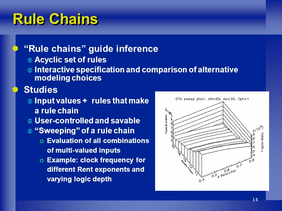 14 Rule Chains Rule chains guide inference Acyclic set of rules Interactive specification and comparison of alternative modeling choices Studies Input values + rules that make a rule chain User-controlled and savable Sweeping of a rule chain Evaluation of all combinations of multi-valued inputs Example: clock frequency for different Rent exponents and varying logic depth