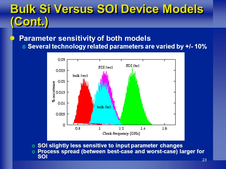 23 Parameter sensitivity of both models Several technology related parameters are varied by +/- 10% SOI slightly less sensitive to input parameter changes Process spread (between best-case and worst-case) larger for SOI Bulk Si Versus SOI Device Models (Cont.)
