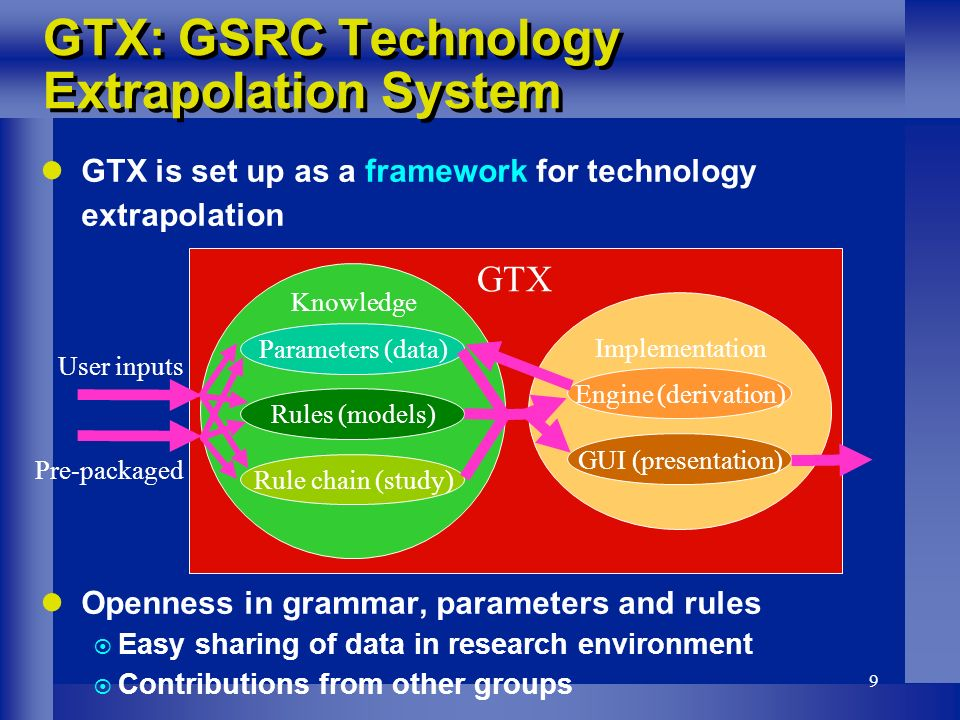 9 GTX: GSRC Technology Extrapolation System GTX is set up as a framework for technology extrapolation Openness in grammar, parameters and rules Easy sharing of data in research environment Contributions from other groups Parameters (data) Rules (models) Rule chain (study) Knowledge Engine (derivation) GUI (presentation) Implementation User inputs Pre-packaged GTX