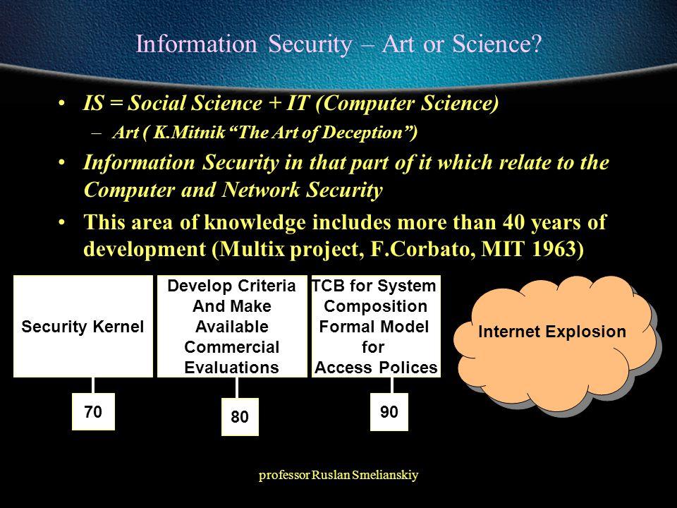 professor Ruslan Smelianskiy Some statistics on Attack and Malware datasets Dataset nameNumber of citations Year of initial publication Average citations per year KDD Cup 99 dataset2,8501999237 Vx heavens9,5301999794 Anubis115200728 CWSandbox243200648 Wepawet2520088 Datasets citation rates according to Google Scholar