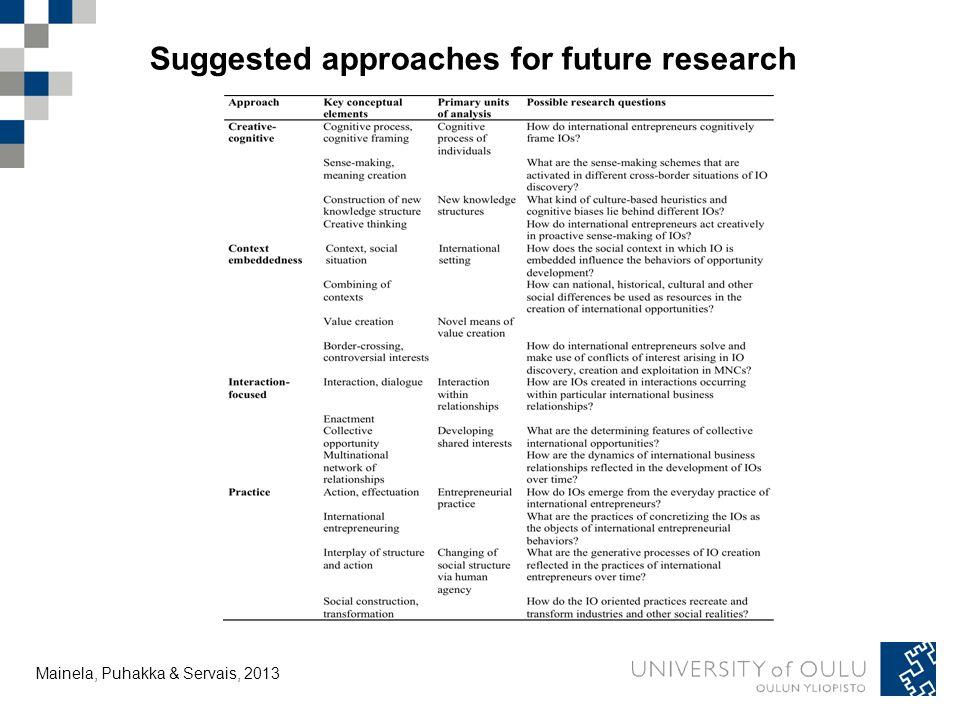 Tuija Mainela and Vesa Puhakka, 20.11.2011 Suggested approaches for future research Mainela, Puhakka & Servais, 2013