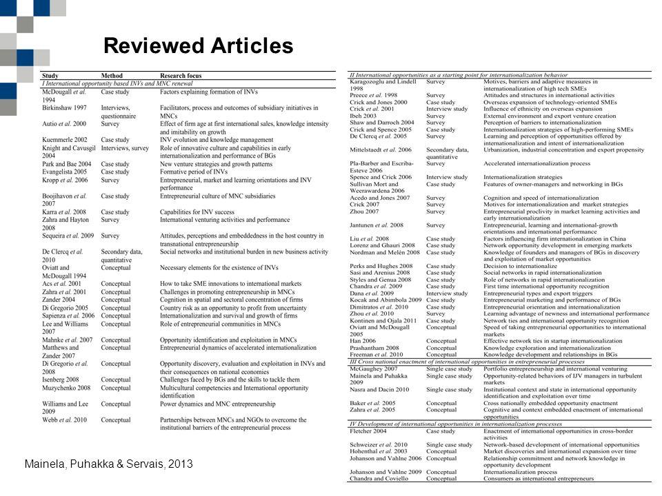 Tuija Mainela and Vesa Puhakka, 20.11.2011 Reviewed Articles Mainela, Puhakka & Servais, 2013