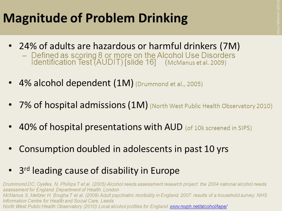 Magnitude of Problem Drinking 24% of adults are hazardous or harmful drinkers (7M) –Defined as scoring 8 or more on the Alcohol Use Disorders Identification Test (AUDIT) [slide 16] ( McManus et al.