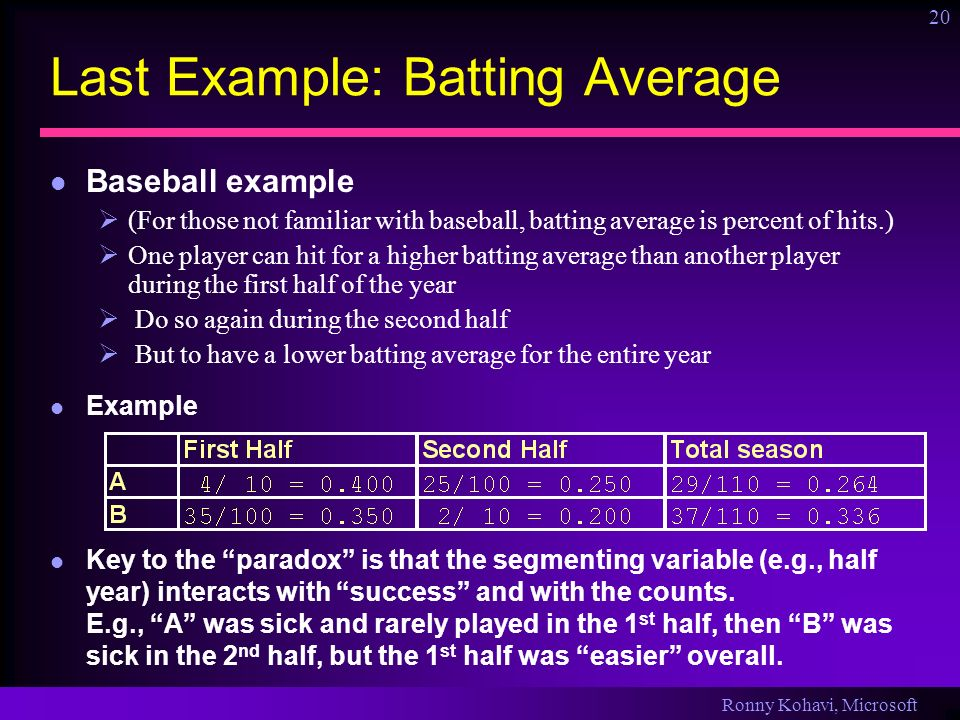 Ronny Kohavi, Microsoft 20 Last Example: Batting Average Baseball example (For those not familiar with baseball, batting average is percent of hits.) One player can hit for a higher batting average than another player during the first half of the year Do so again during the second half But to have a lower batting average for the entire year Example Key to the paradox is that the segmenting variable (e.g., half year) interacts with success and with the counts.