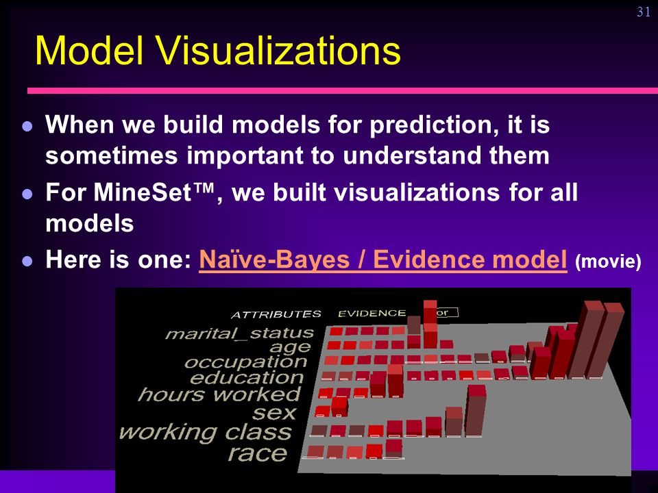 Ronny Kohavi, Microsoft 31 Model Visualizations When we build models for prediction, it is sometimes important to understand them For MineSet, we buil