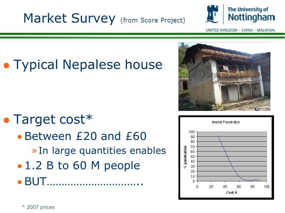 Market Survey (from Score Project) l Typical Nepalese house l Target cost* Between £20 and £60 »In large quantities enables 1.2 B to 60 M people BUT……