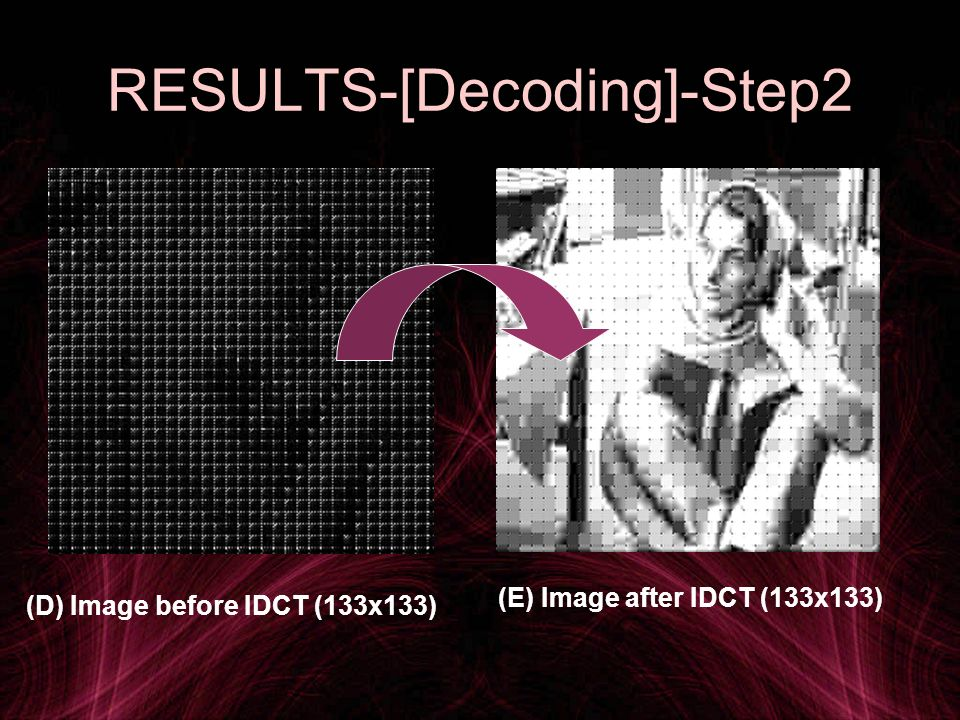 RESULTS-[Decoding]-Step2 (D) Image before IDCT (133x133) (E) Image after IDCT (133x133)