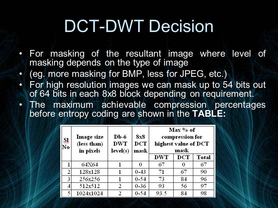 8x8 block DCT Masking The masking is done diagonally, i.e.