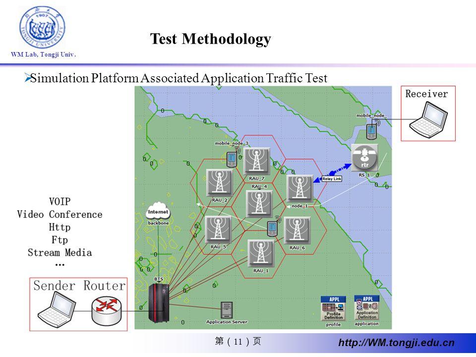 11 http://WM.tongji.edu.cn WM Lab, Tongji Univ. Test Methodology Simulation Platform Associated Application Traffic Test