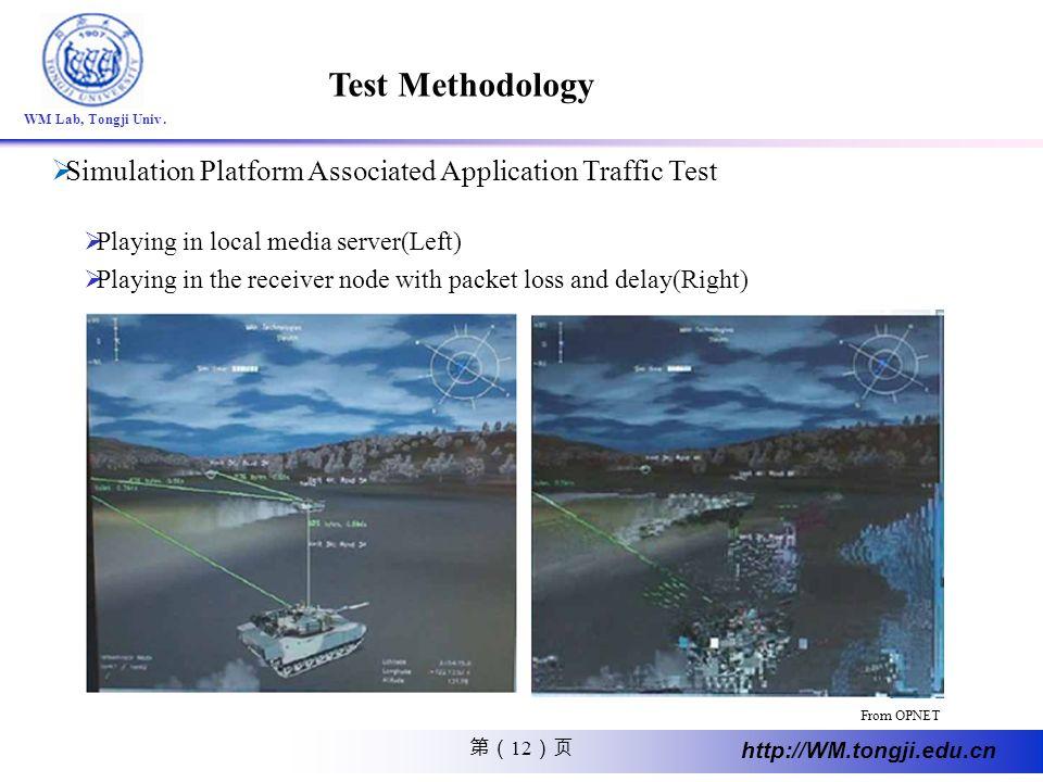 12 http://WM.tongji.edu.cn WM Lab, Tongji Univ. Test Methodology Simulation Platform Associated Application Traffic Test Playing in local media server