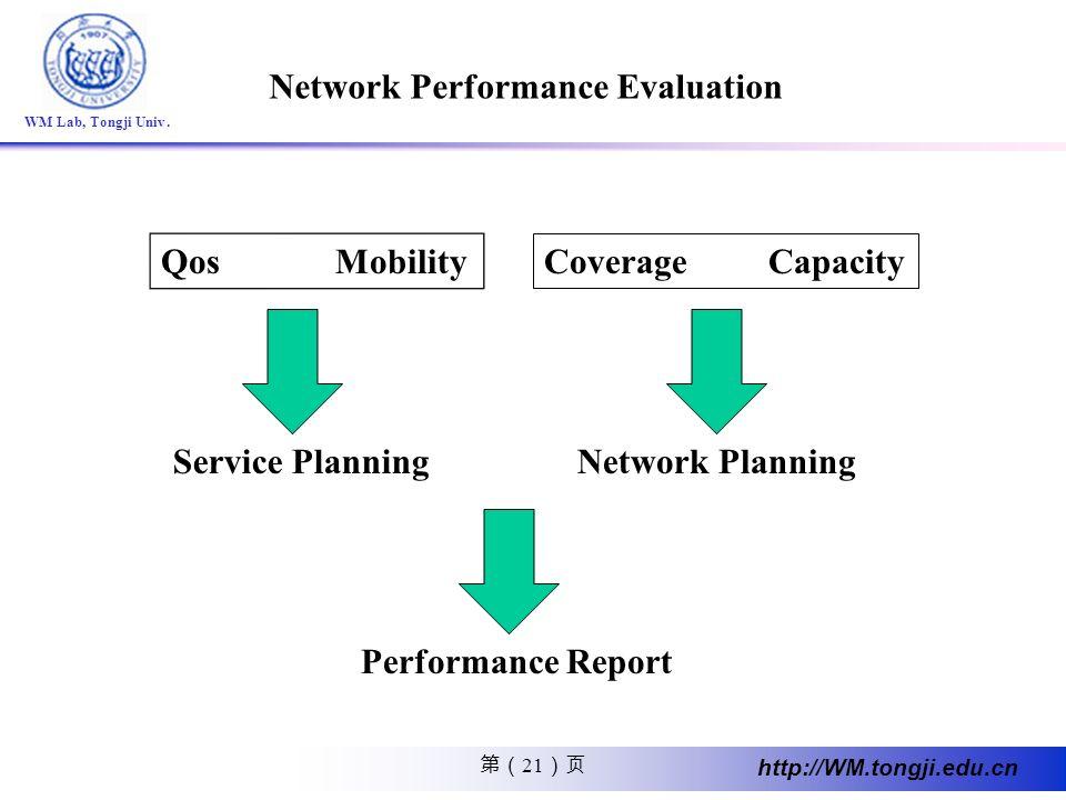 21 http://WM.tongji.edu.cn WM Lab, Tongji Univ. Network Performance Evaluation Qos Mobility Coverage Capacity Network PlanningService Planning Perform