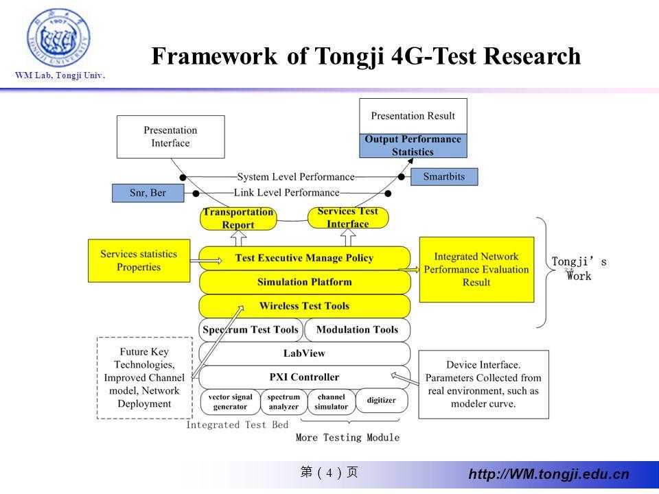 4 http://WM.tongji.edu.cn WM Lab, Tongji Univ. Framework of Tongji 4G-Test Research