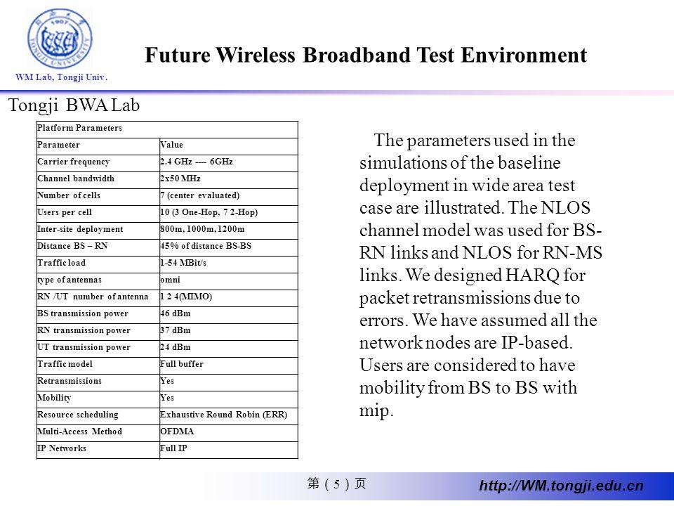 5 http://WM.tongji.edu.cn WM Lab, Tongji Univ. Future Wireless Broadband Test Environment Platform Parameters ParameterValue Carrier frequency2.4 GHz