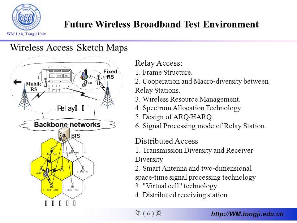 6 http://WM.tongji.edu.cn WM Lab, Tongji Univ. Wireless Access Sketch Maps Future Wireless Broadband Test Environment Distributed Access 1. Transmissi