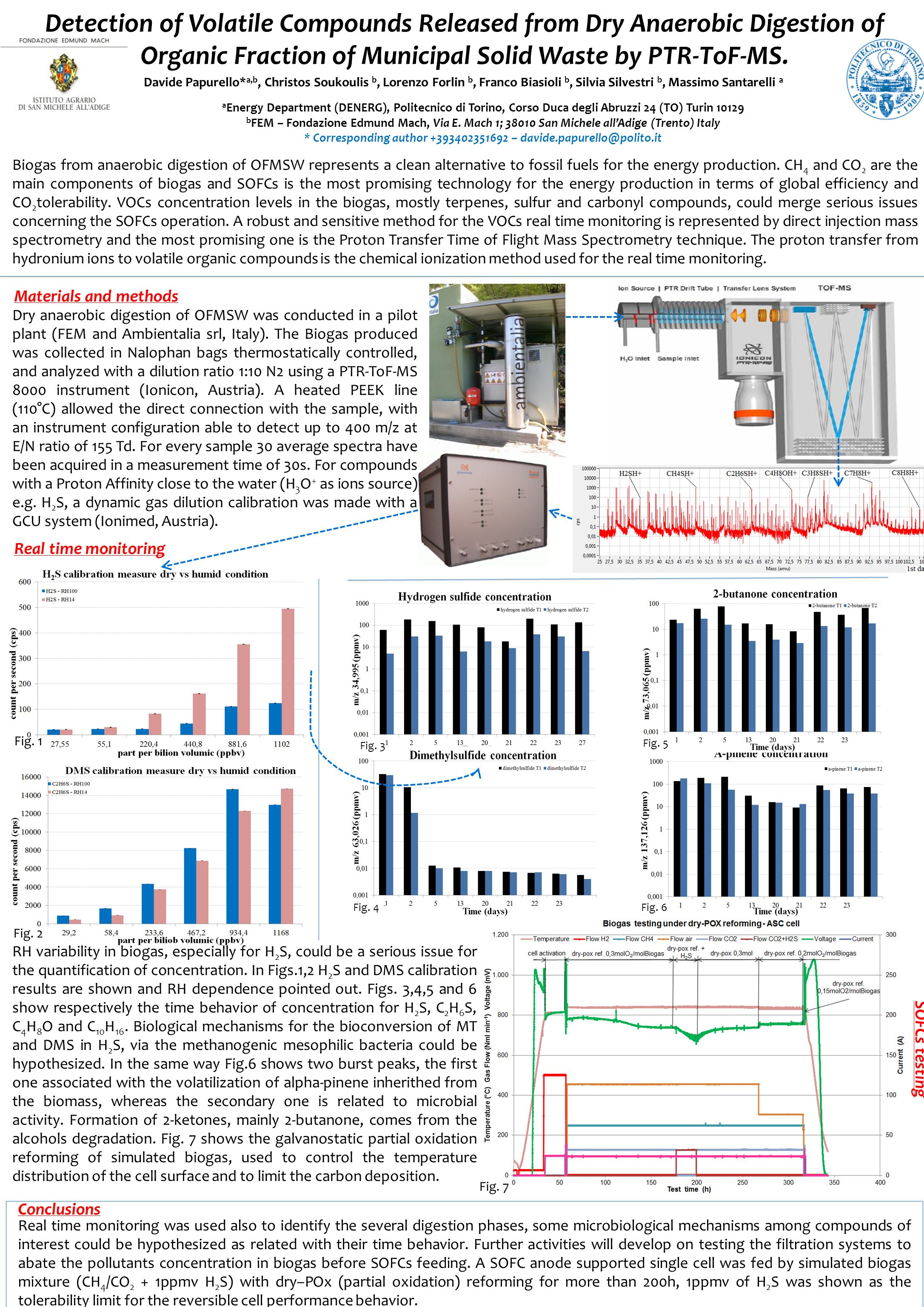 Detection of Volatile Compounds Released from Dry Anaerobic Digestion of Organic Fraction of Municipal Solid Waste by PTR-ToF-MS.