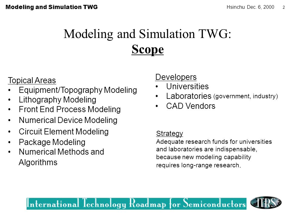 Modeling and Simulation TWG Hsinchu Dec.