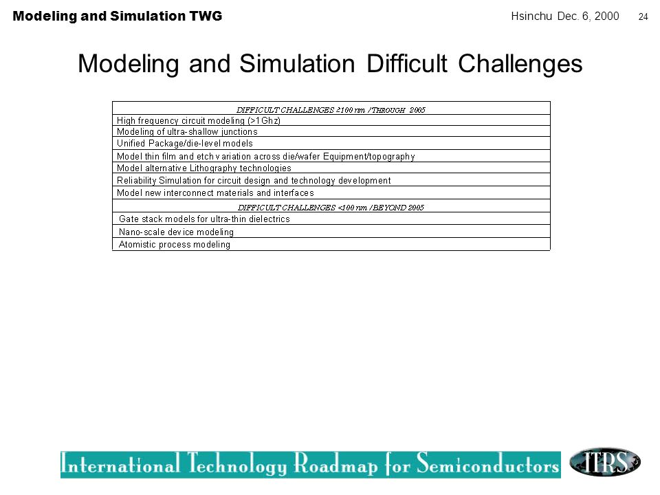 Modeling and Simulation TWG Hsinchu Dec. 6, Modeling and Simulation Difficult Challenges