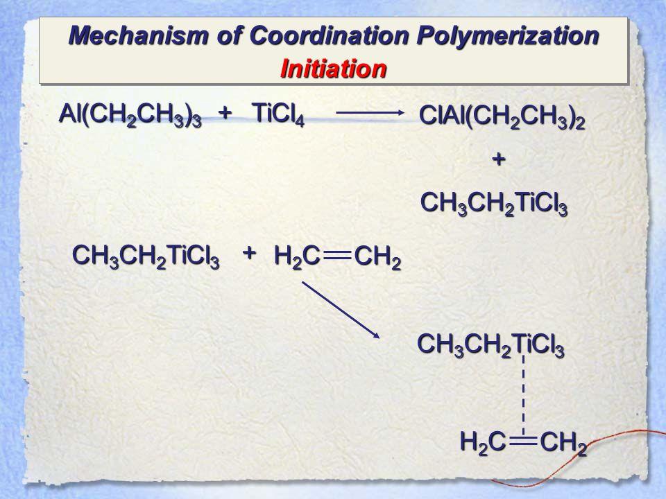 Mechanism of Coordination Polymerization Initiation Initiation Al(CH 2 CH 3 ) 3 + TiCl 4 ClAl(CH 2 CH 3 ) 2 + CH 3 CH 2 TiCl 3 H2CH2CH2CH2C CH 2 CH 3