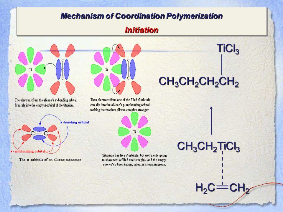 Mechanism of Coordination Polymerization Initiation Initiation CH 3 CH 2 TiCl 3 H2CH2CH2CH2C CH 2 TiCl 3 CH 3 CH 2 CH 2 CH 2