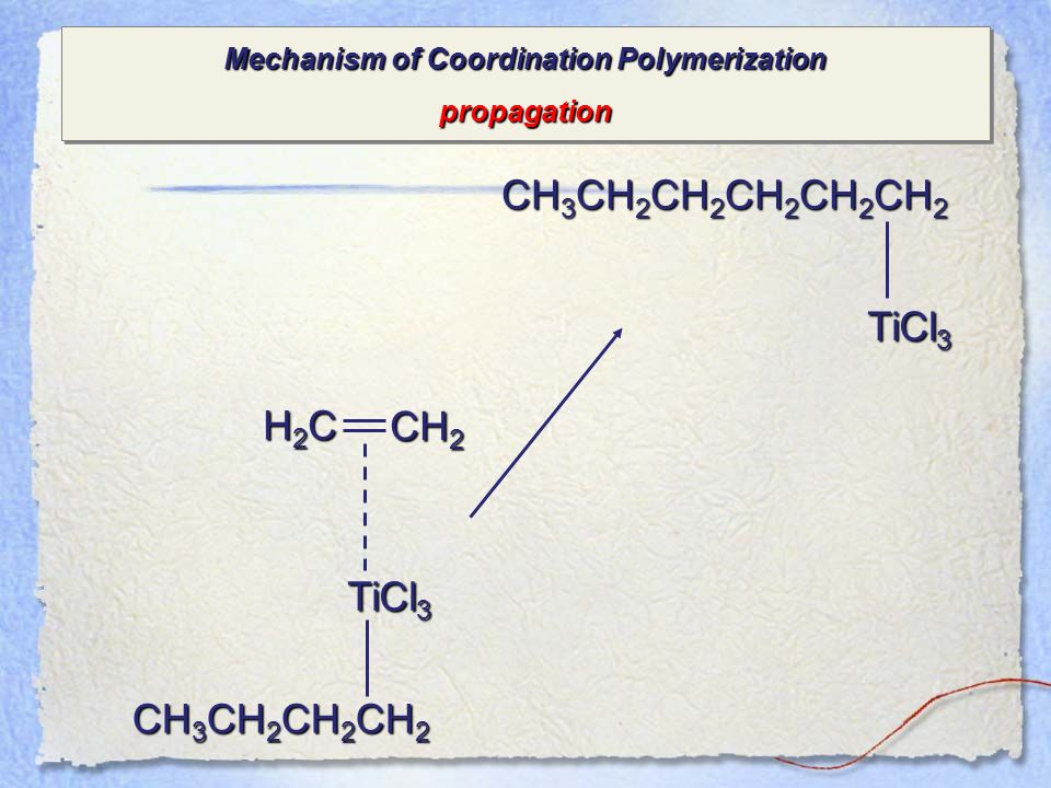 Mechanism of Coordination Polymerization propagation propagation TiCl 3 CH 3 CH 2 CH 2 CH 2 H2CH2CH2CH2C CH 2 TiCl 3 CH 3 CH 2 CH 2 CH 2 CH 2 CH 2