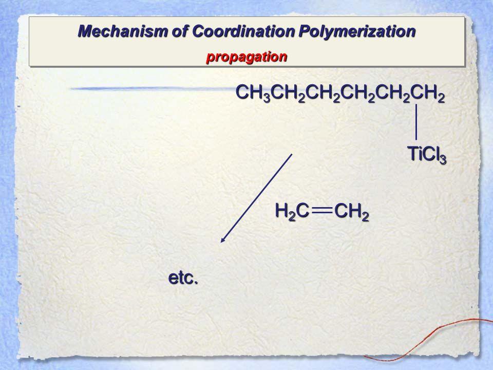 Mechanism of Coordination Polymerization propagation propagation TiCl 3 CH 3 CH 2 CH 2 CH 2 CH 2 CH 2 H2CH2CH2CH2C CH 2 etc.