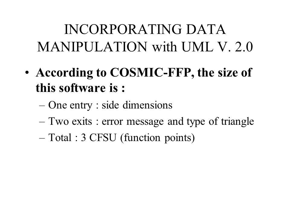 INCORPORATING DATA MANIPULATION with UML V.